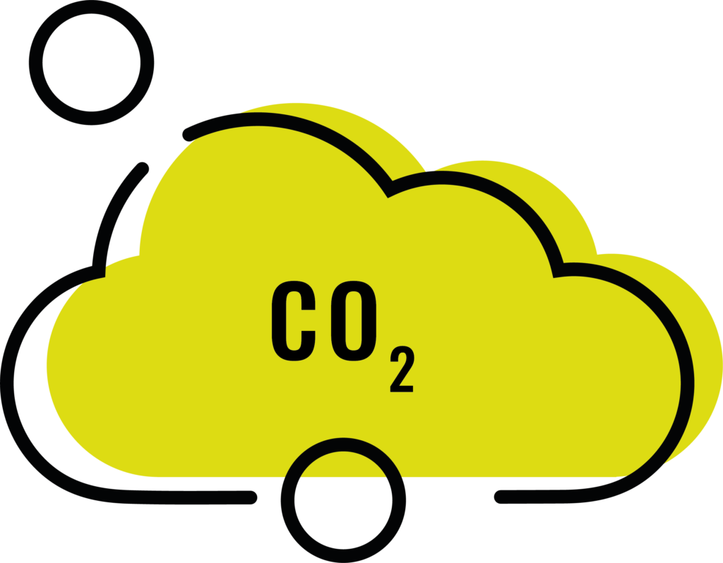E-Luse Carbon Footprint CO2